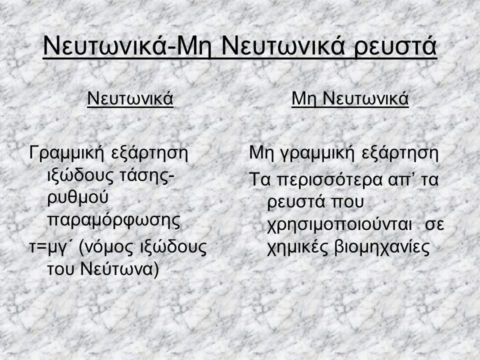Νευτωνικά-Μη Νευτωνικά ρευστά