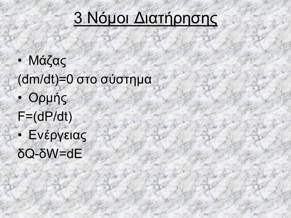 3 Νόμοι Διατήρησης Μάζας (dm/dt)=0 στο σύστημα Ορμής F=(dP/dt)