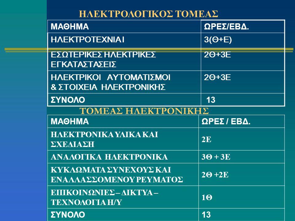 ΗΛΕΚΤΡΟΛΟΓΙΚΟΣ ΤΟΜΕΑΣ
