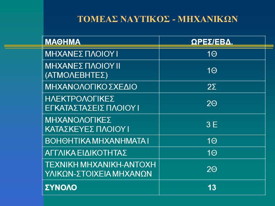 ΤΟΜΕΑΣ ΝΑΥΤΙΚΟΣ - ΜΗΧΑΝΙΚΩΝ