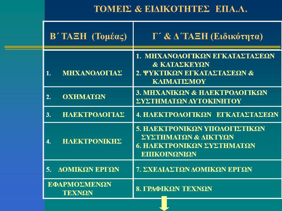 ΤΟΜΕΙΣ & ΕΙΔΙΚΟΤΗΤΕΣ ΕΠΑ.Λ. Γ΄ & Δ΄ΤΑΞΗ (Ειδικότητα)