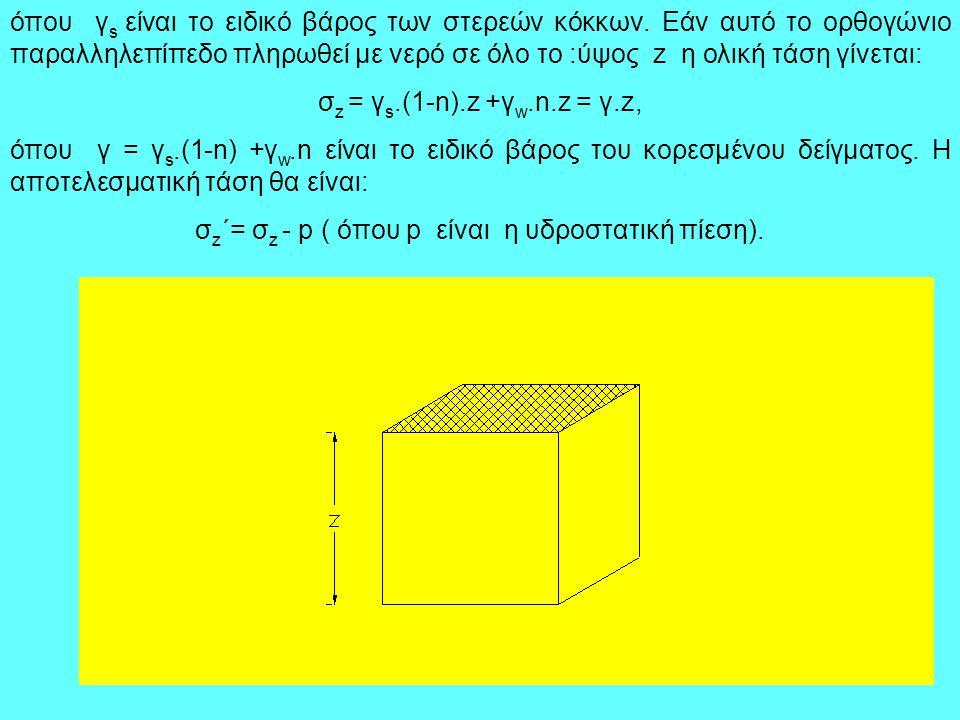 σz΄= σz - p ( όπου p είναι η υδροστατική πίεση).