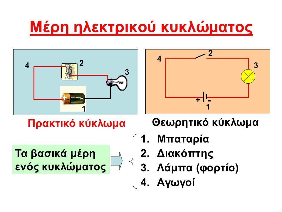 Μέρη ηλεκτρικού κυκλώματος
