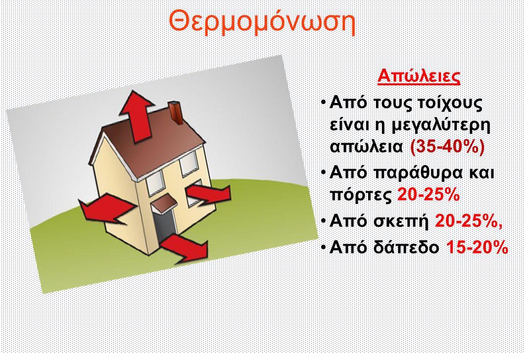 Θερμομόνωση Απώλειες. Από τους τοίχους είναι η μεγαλύτερη απώλεια (35-40%) Από παράθυρα και πόρτες 20-25%