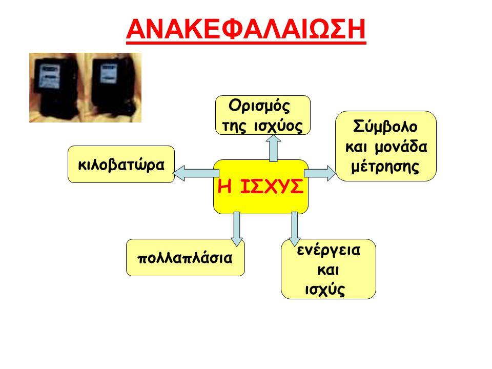ΑΝΑΚΕΦΑΛΑΙΩΣΗ Η ΙΣΧΥΣ Ορισμός της ισχύος Σύμβολο και μονάδα μέτρησης