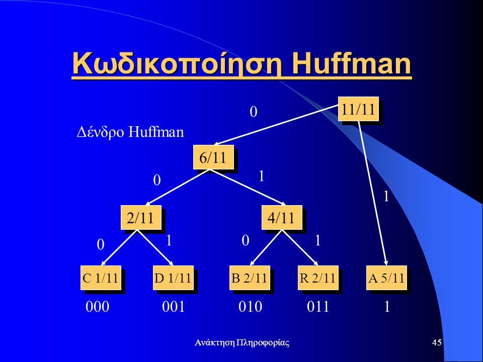 Κωδικοποίηση Huffman 11/11 Δένδρο Huffman 6/11 1 1 2/11 4/11 1 1 000