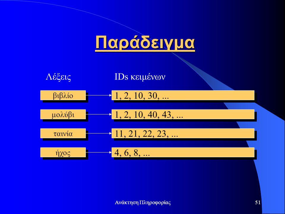 Παράδειγμα Λέξεις IDs κειμένων 1, 2, 10, 30, ... 1, 2, 10, 40, 43, ...
