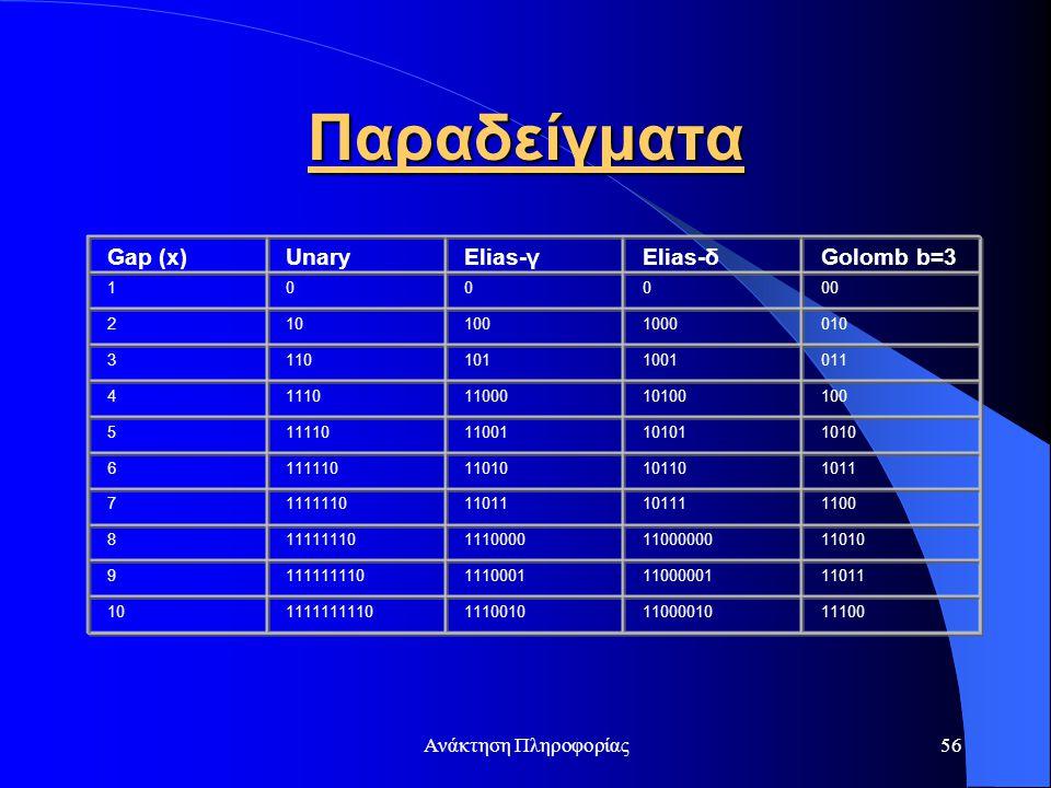 Παραδείγματα Gap (x) Unary Elias-γ Elias-δ Golomb b=3