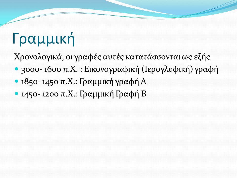 Γραμμική Χρονολογικά, οι γραφές αυτές κατατάσσονται ως εξής