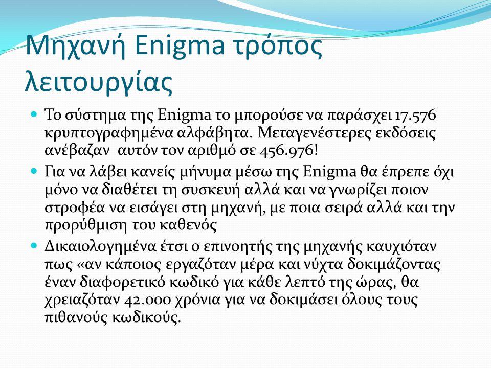 Μηχανή Enigma τρόπος λειτουργίας