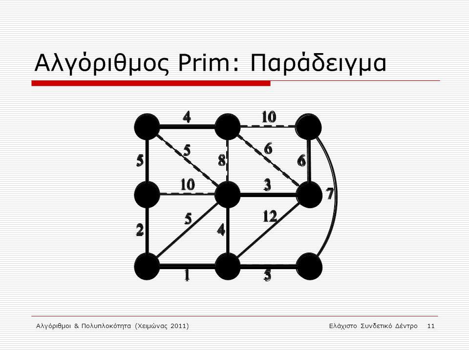 Αλγόριθμος Prim: Παράδειγμα