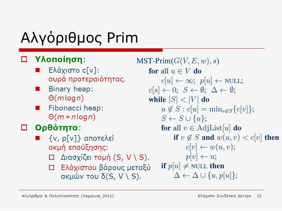 Αλγόριθμος Prim Υλοποίηση: Ορθότητα: