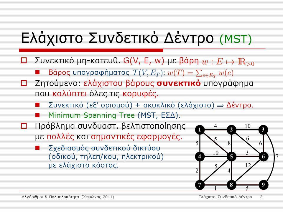 Ελάχιστο Συνδετικό Δέντρο (MST)