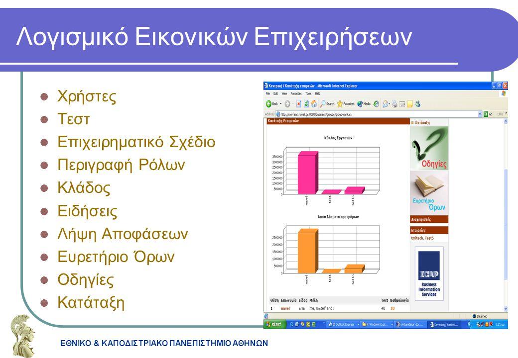Λογισμικό Εικονικών Επιχειρήσεων