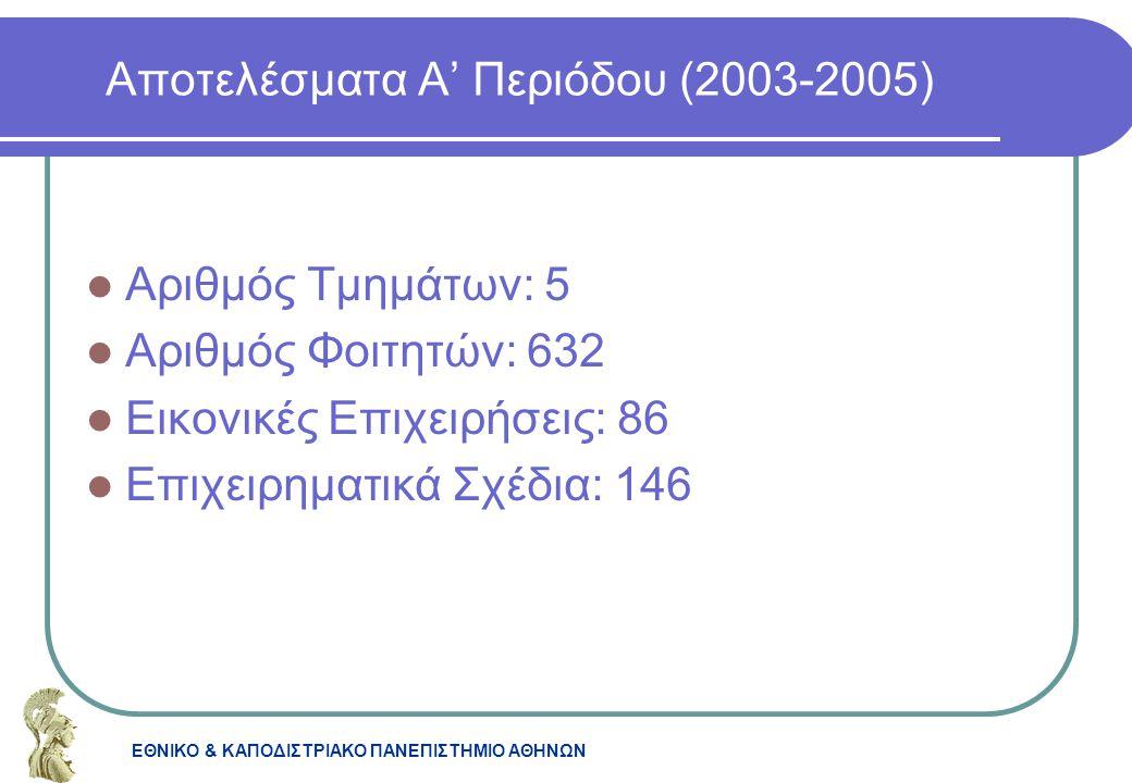 Αποτελέσματα Α' Περιόδου (2003-2005)