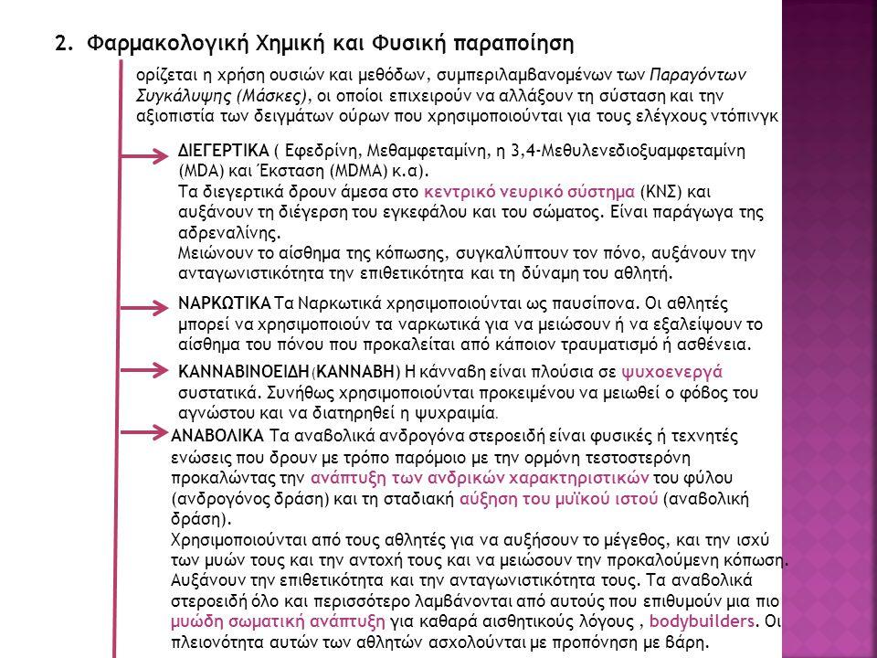 Φαρμακολογική Χημική και Φυσική παραποίηση