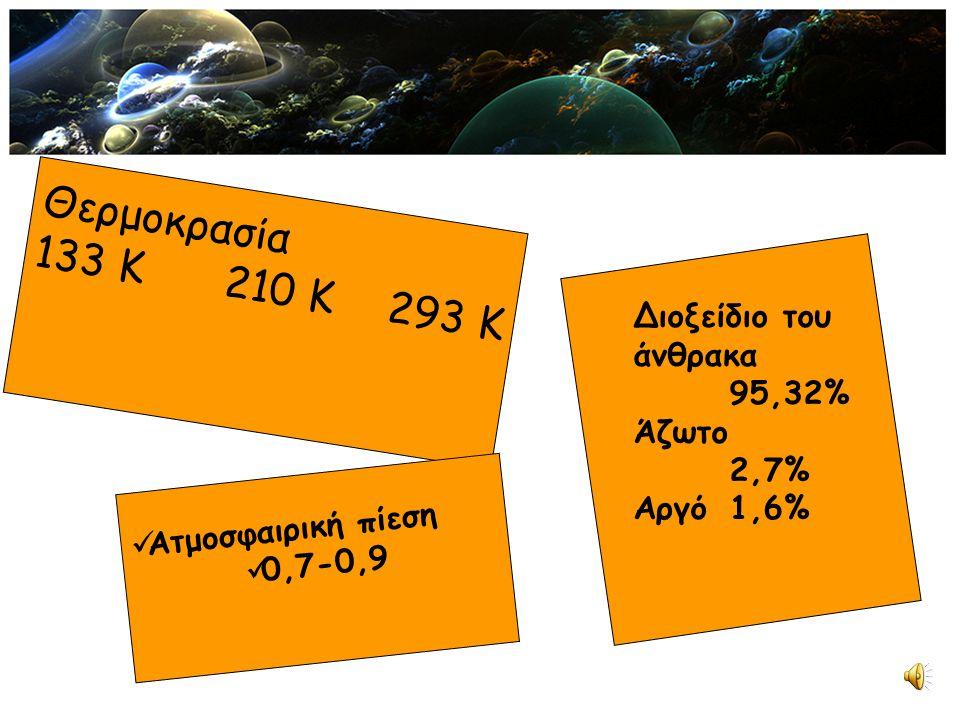 Θερμοκρασία 133 K 210 K 293 K Διοξείδιο του άνθρακα 95,32% Άζωτο 2,7%