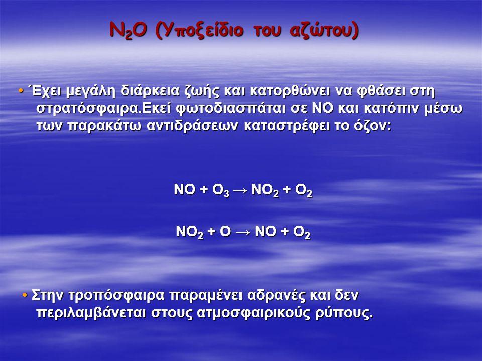 N2O (Υποξείδιο του αζώτου)