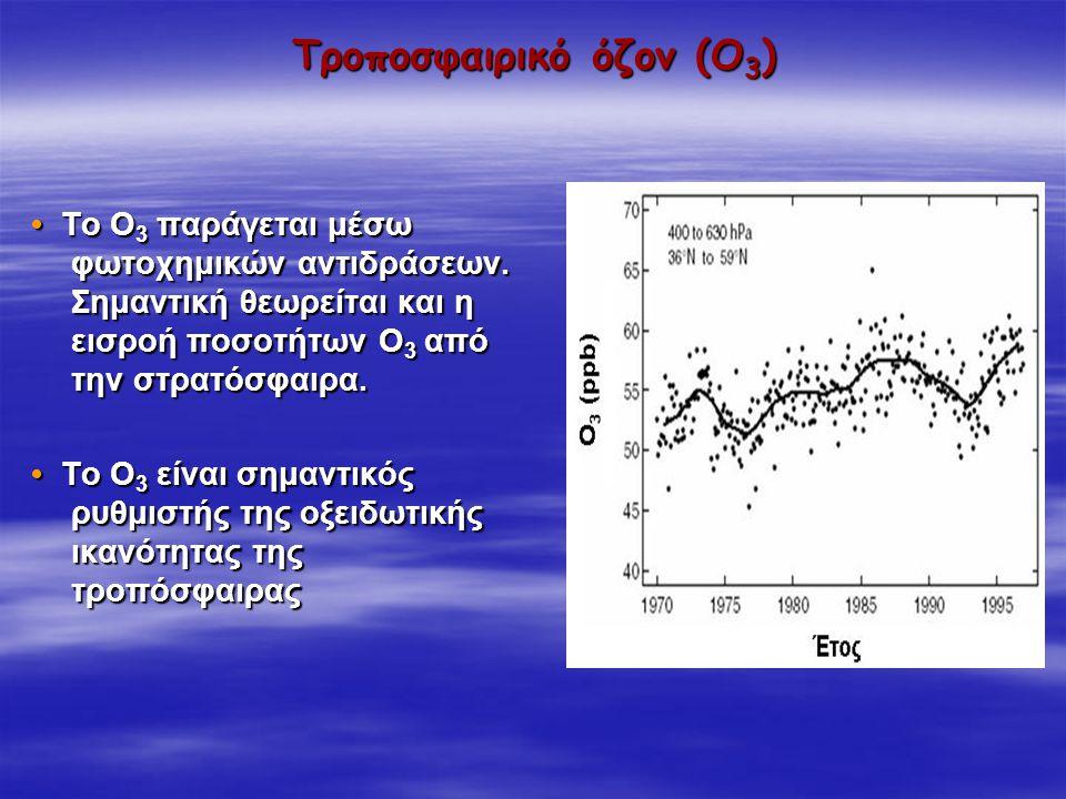Τροποσφαιρικό όζον (Ο3)