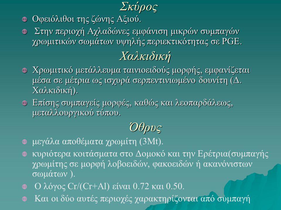 Σκύρος Χαλκιδική Όθρυς Οφειόλιθοι της ζώνης Αξιού.