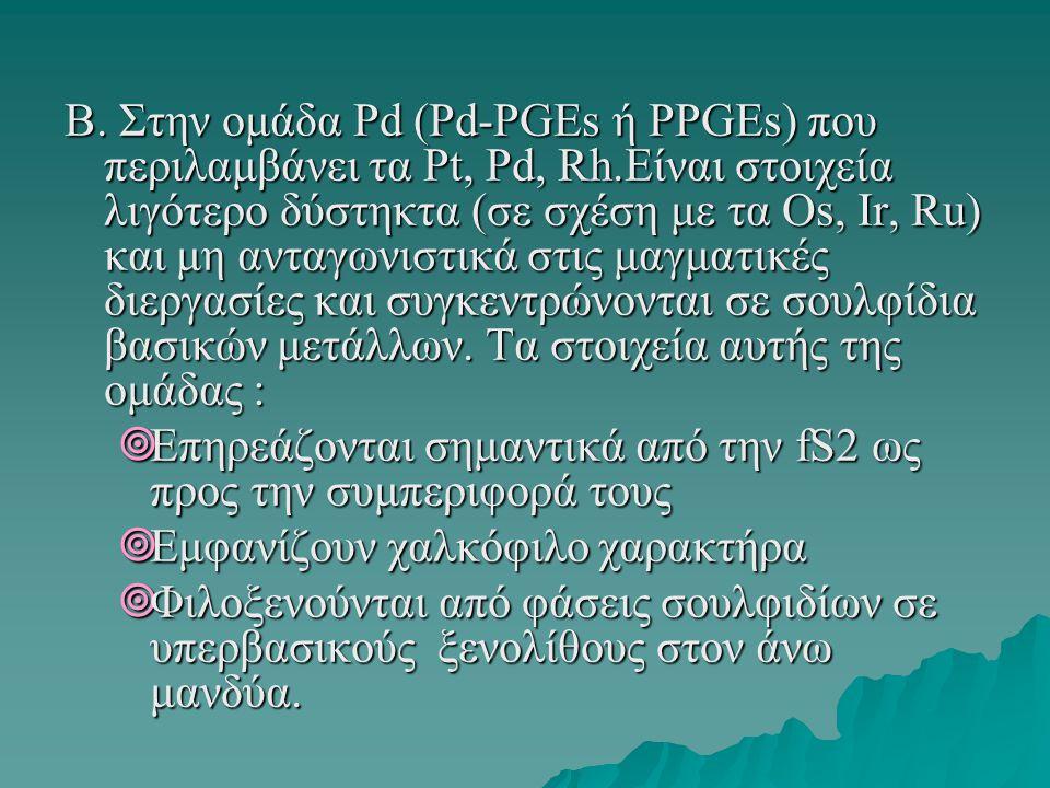 Β. Στην ομάδα Pd (Pd-PGEs ή PPGEs) που περιλαμβάνει τα Pt, Pd, Rh