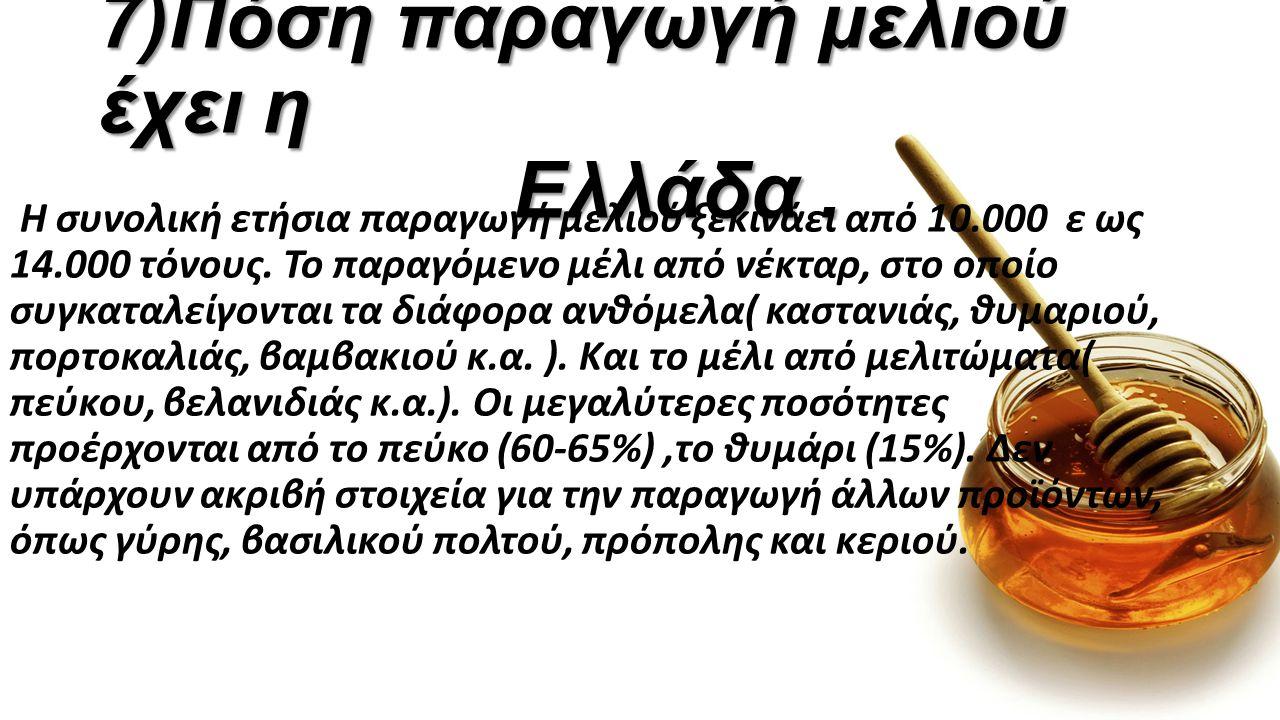 7)Πόση παραγωγή μελιού έχει η Ελλάδα .