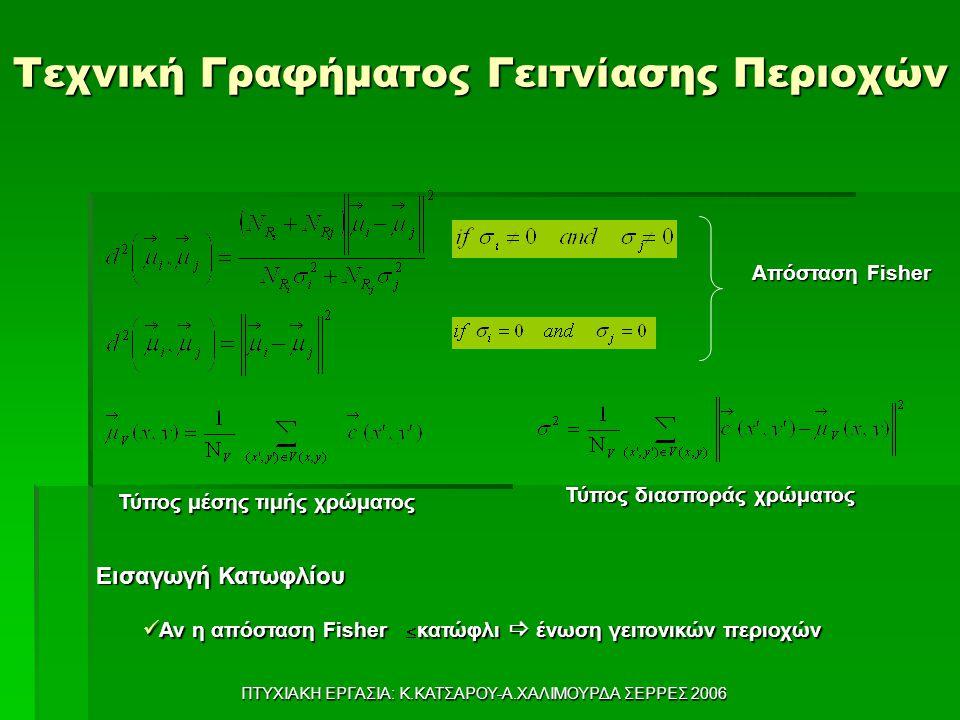 Τεχνική Γραφήματος Γειτνίασης Περιοχών