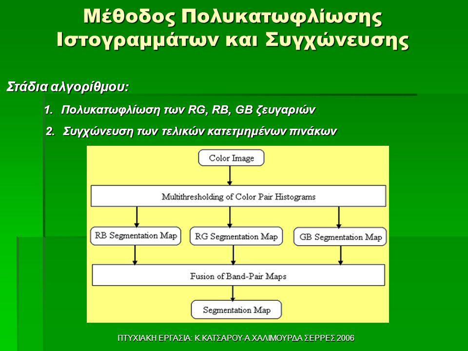 Μέθοδος Πολυκατωφλίωσης Ιστογραμμάτων και Συγχώνευσης
