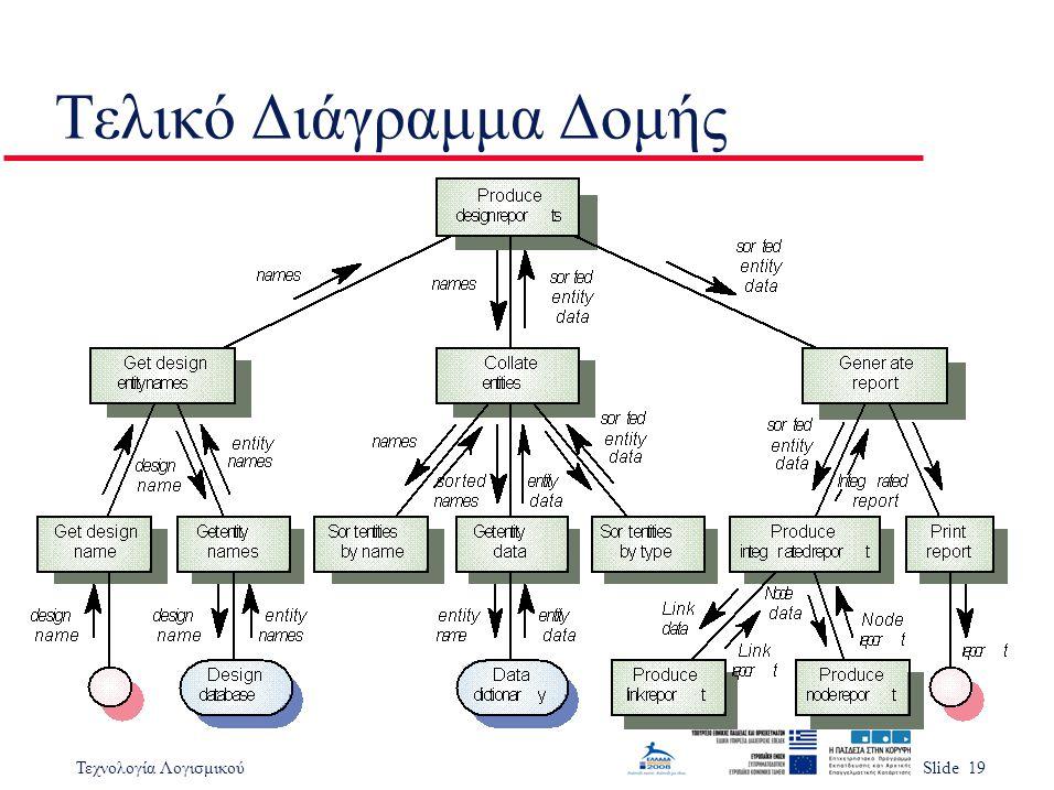 Τελικό Διάγραμμα Δομής