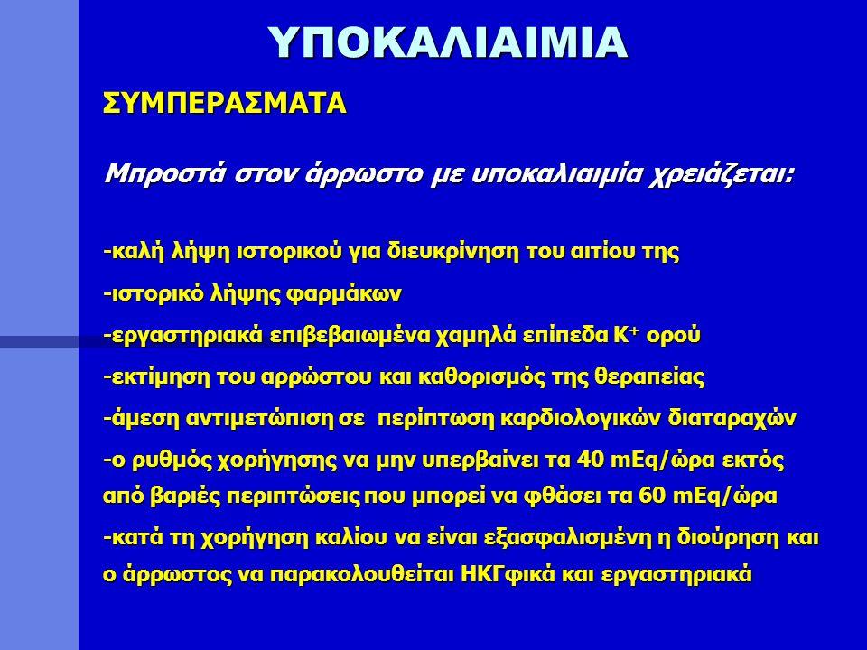 ΥΠΟΚΑΛΙΑΙΜΙΑ ΣΥΜΠΕΡΑΣΜΑΤΑ
