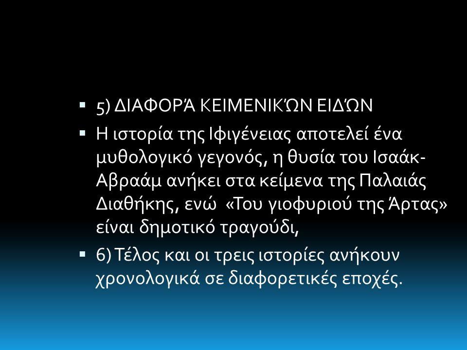 5) ΔΙΑΦΟΡΆ ΚΕΙΜΕΝΙΚΏΝ ΕΙΔΏΝ