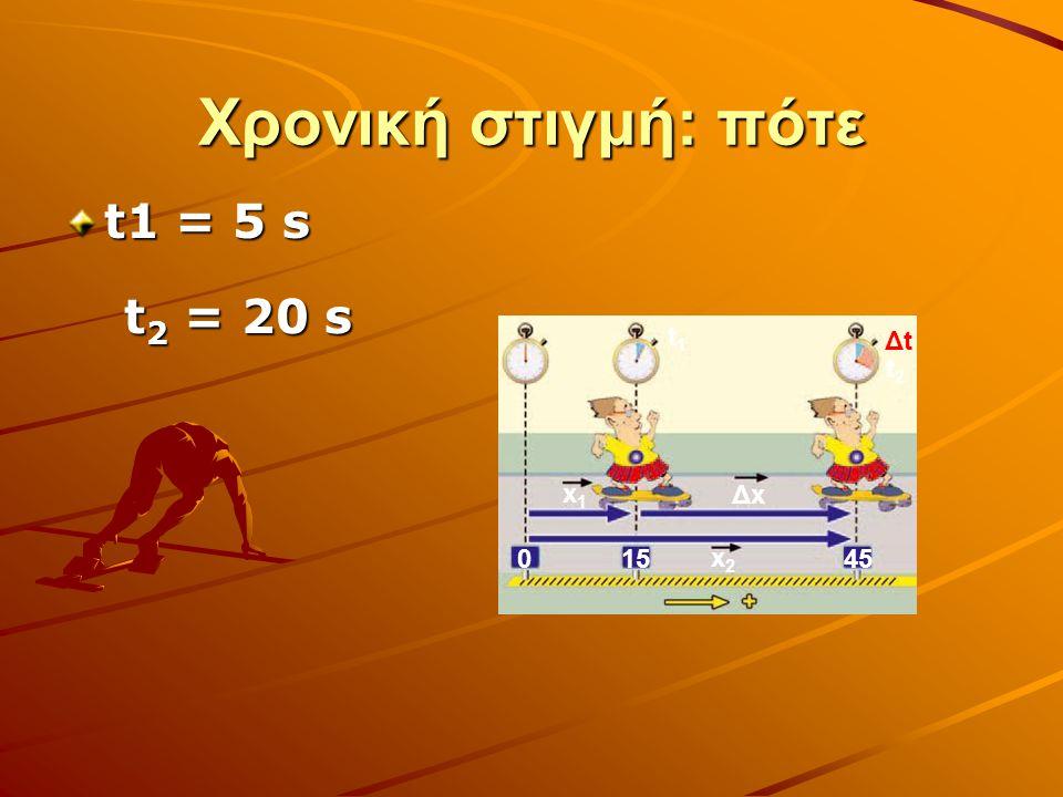 Χρονική στιγμή: πότε t1 = 5 s t2 = 20 s t1 t2 Δt x1 x2 Δx 15 45