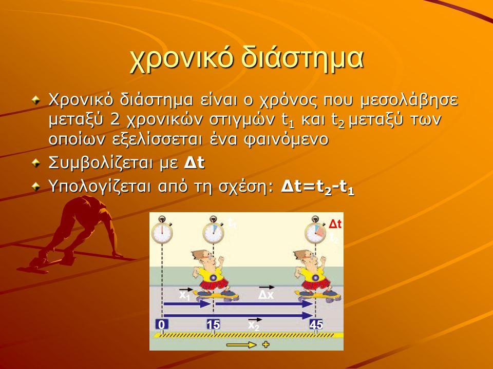 χρονικό διάστημα Χρονικό διάστημα είναι ο χρόνος που μεσολάβησε μεταξύ 2 χρονικών στιγμών t1 και t2 μεταξύ των οποίων εξελίσσεται ένα φαινόμενο.
