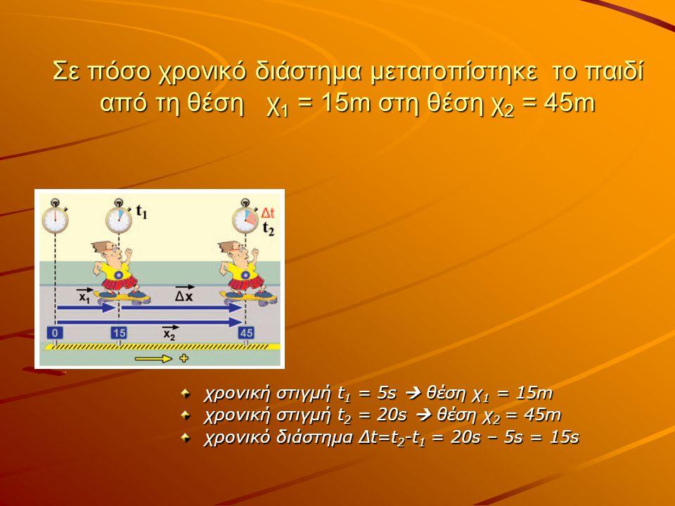 Σε πόσο χρονικό διάστημα μετατοπίστηκε το παιδί από τη θέση χ1 = 15m στη θέση χ2 = 45m