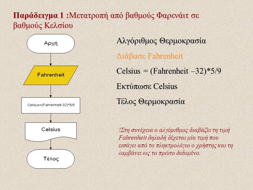 Παράδειγμα 1 :Μετατροπή από βαθμούς Φαρενάιτ σε βαθμούς Κελσίου