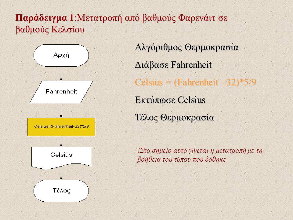 Παράδειγμα 1:Μετατροπή από βαθμούς Φαρενάιτ σε βαθμούς Κελσίου