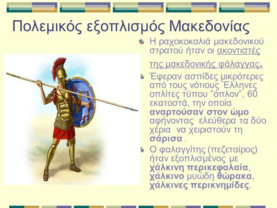 Πολεμικός εξοπλισμός Μακεδονίας