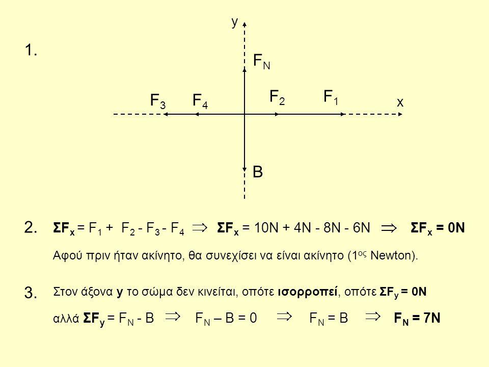 x y. 1. FN. F1. F2. F3. F4. B. 2. ΣFx = F1 + F2 - F3 - F4 ΣFx = 10N + 4N - 8N - 6N ΣFx = 0N.