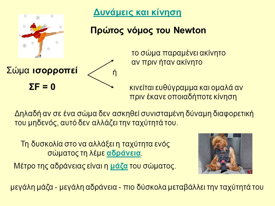 Πρώτος νόμος του Newton