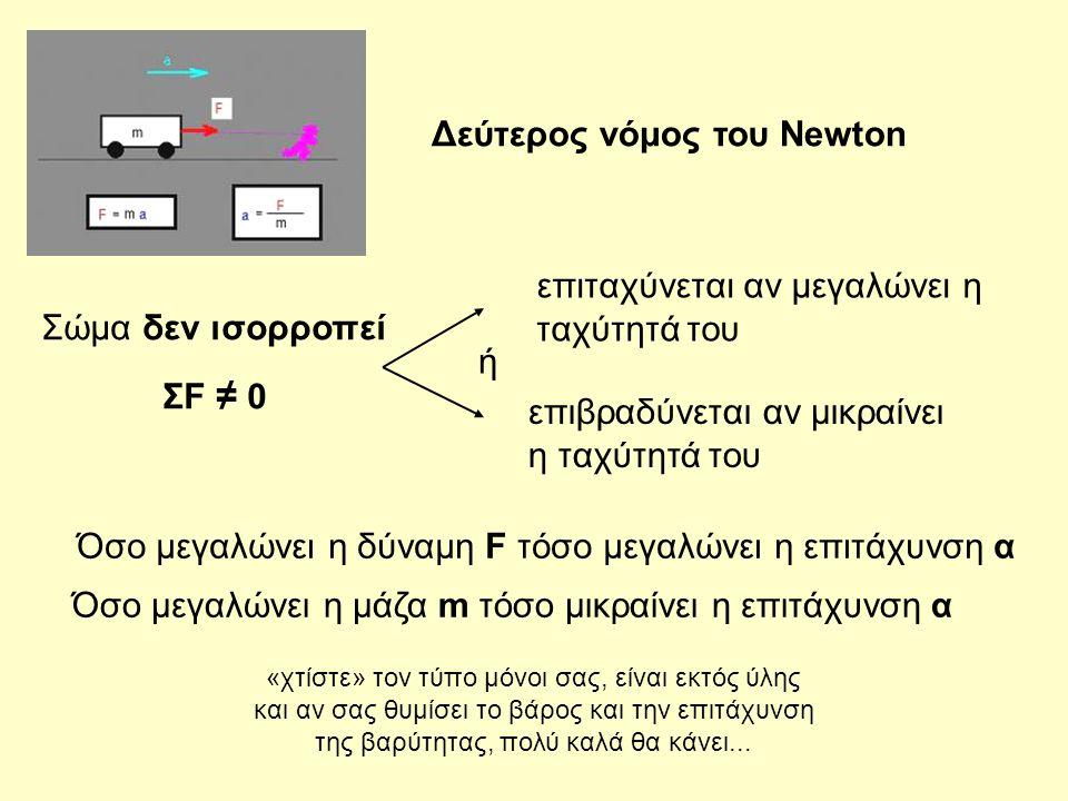Δεύτερος νόμος του Newton