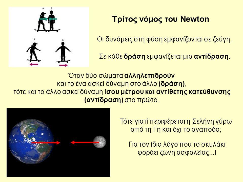 Τρίτος νόμος του Newton