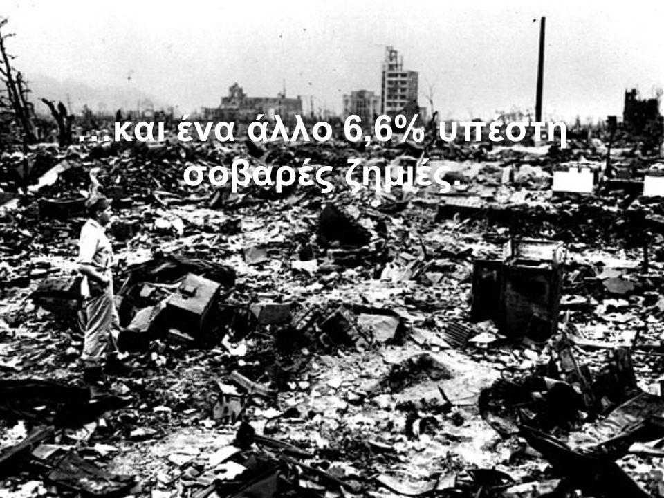 …και ένα άλλο 6,6% υπέστη σοβαρές ζημιές.