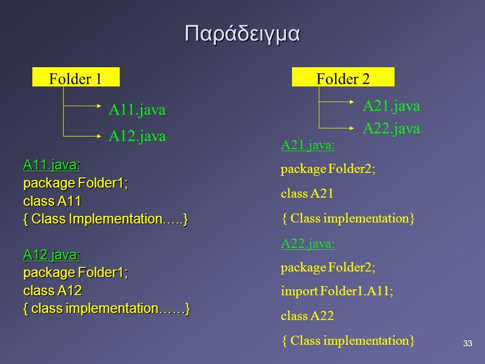 Παράδειγμα Folder 1 A11.java A12.java Folder 2 A21.java A22.java
