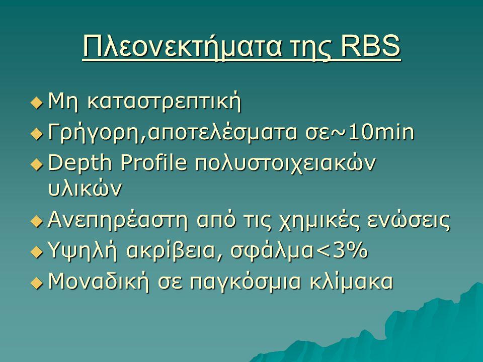Πλεονεκτήματα της RBS Μη καταστρεπτική Γρήγορη,αποτελέσματα σε~10min