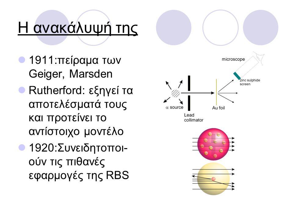 Η ανακάλυψή της 1911:πείραμα των Geiger, Marsden