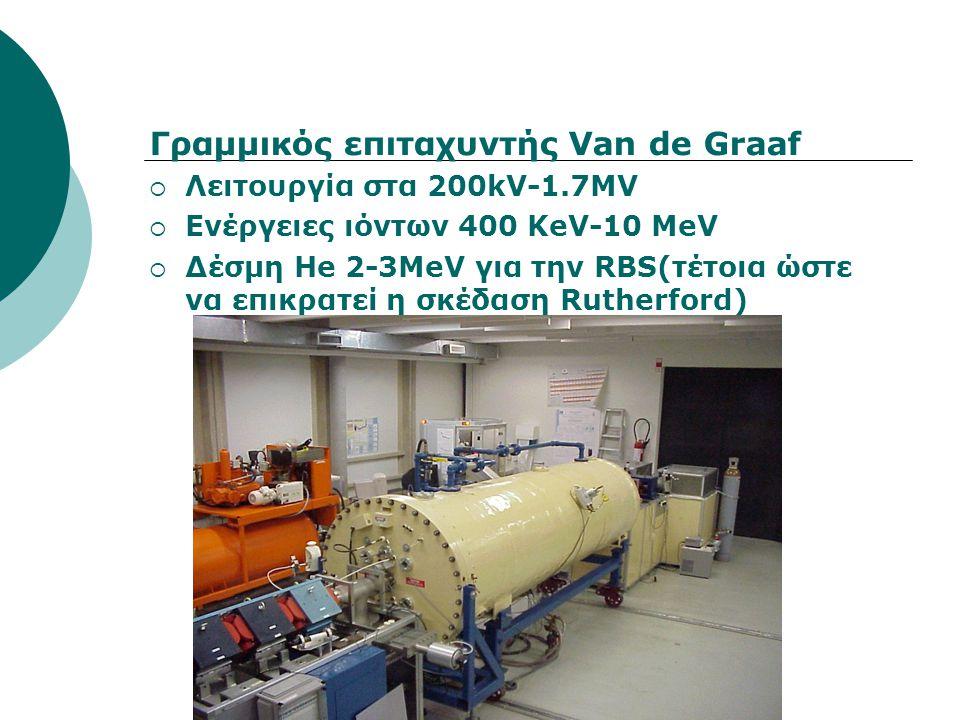 Γραμμικός επιταχυντής Van de Graaf