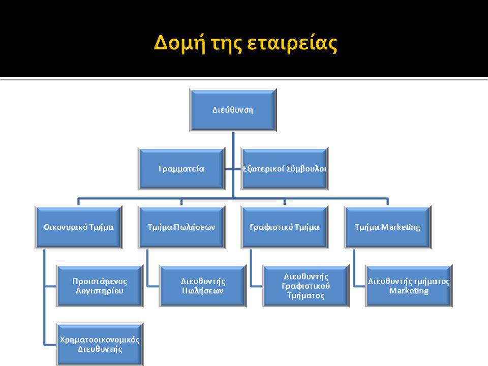 Δομή της εταιρείας