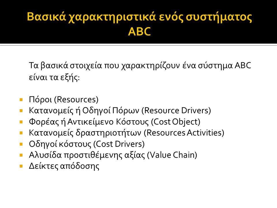 Βασικά χαρακτηριστικά ενός συστήματος ABC