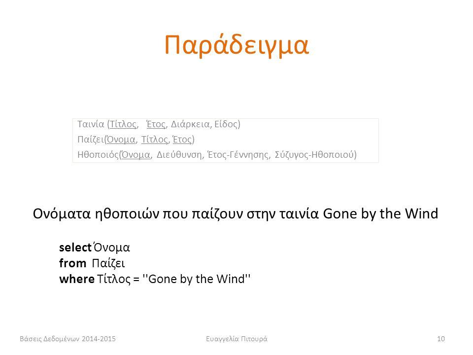 Παράδειγμα Ονόματα ηθοποιών που παίζουν στην ταινία Gone by the Wind
