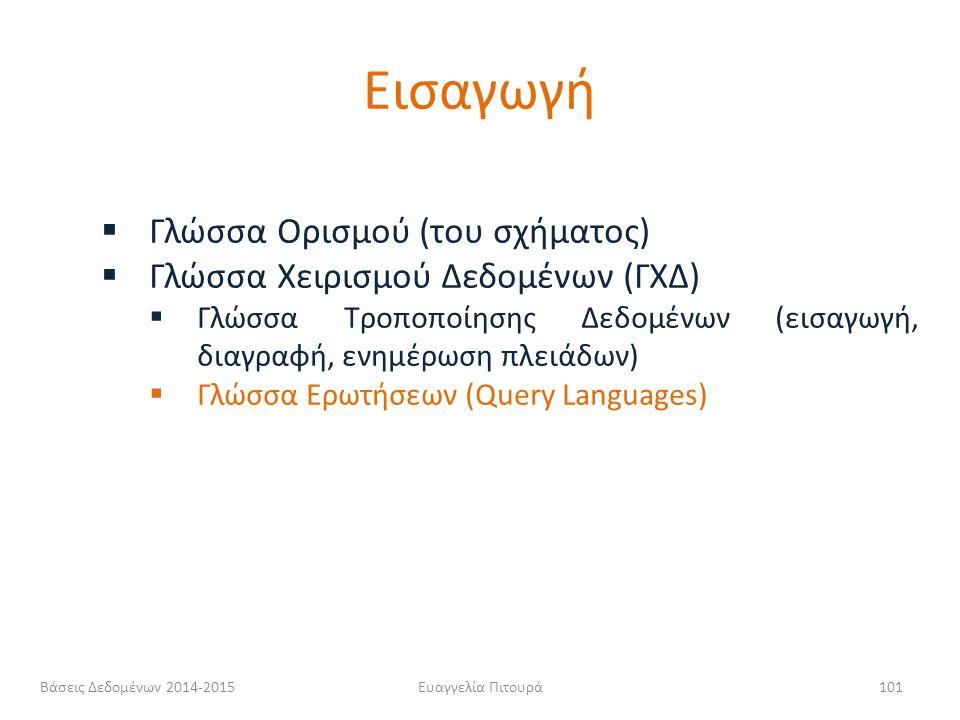 Εισαγωγή Γλώσσα Ορισμού (του σχήματος)